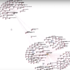 Screenshot of the Social Network Interaction Module